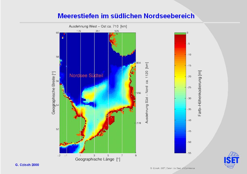 Windenergie Folie 7 Transnational Renewables